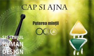 centri human design Ajna Cap